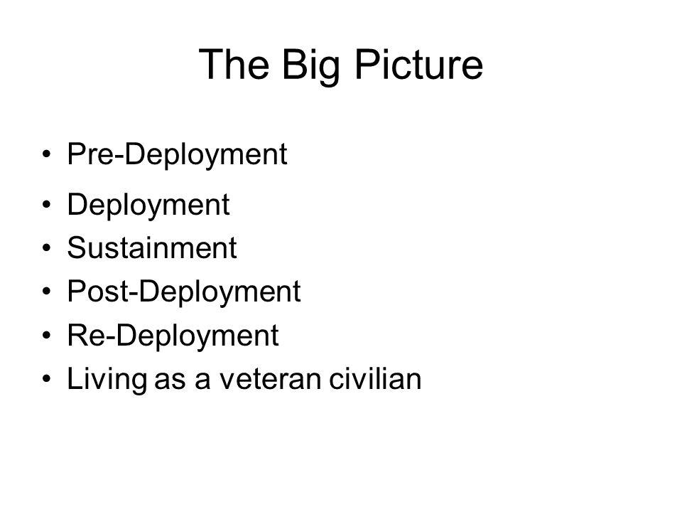 The Big Picture Pre-Deployment Deployment Sustainment Post-Deployment Re-Deployment Living as a veteran civilian