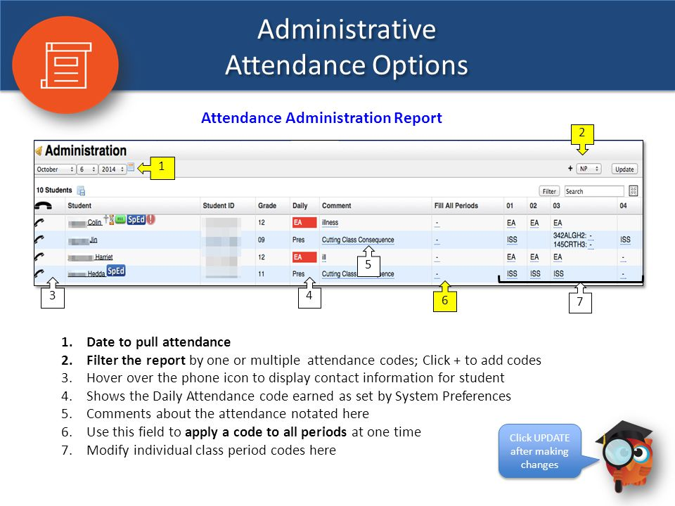 Administrative Attendance Options Attendance Administration Report 1 2 3 45 6 7 1.Date to pull attendance 2.Filter the report by one or multiple atten