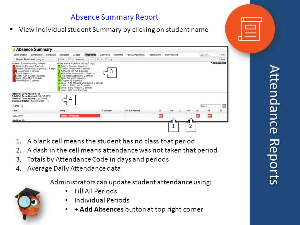 Attendance Reports Absence Summary Report  View individual student Summary by clicking on student name 1.A blank cell means the student has no class