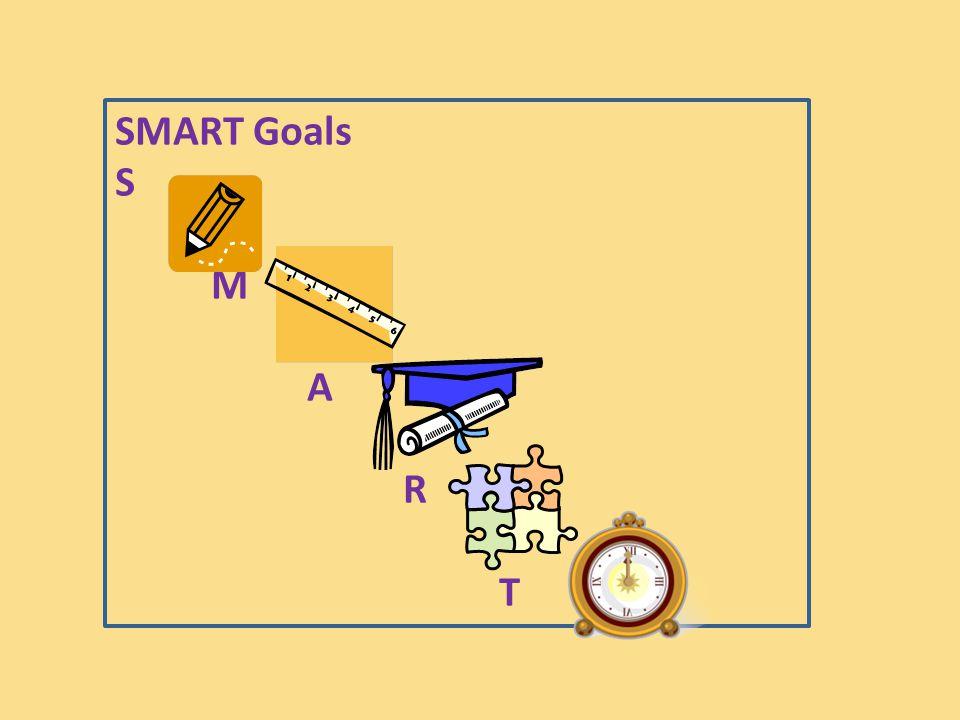 SMART Goals S M A R T