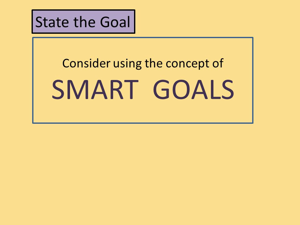 State the Goal Consider using the concept of SMART GOALS