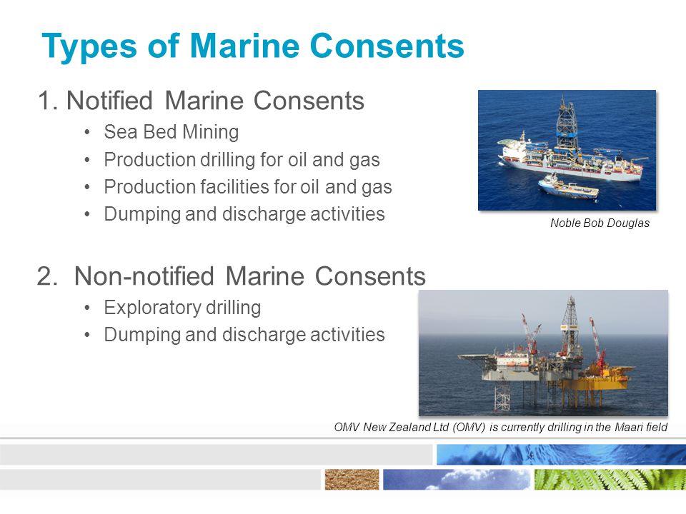 Types of Marine Consents 1.