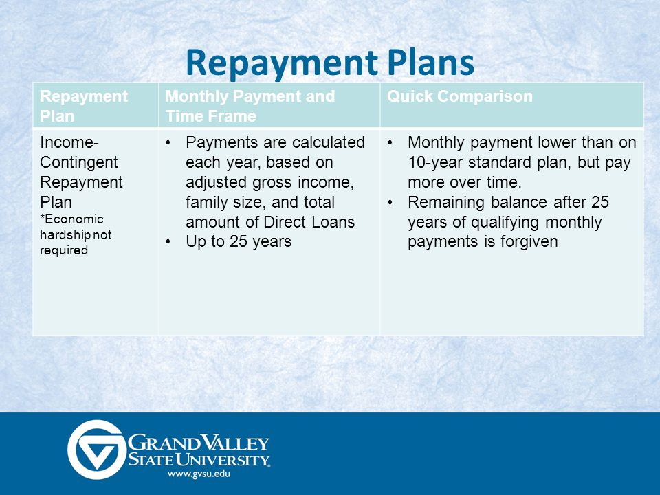 Repayment Plans Repayment Plan Monthly Payment and Time Frame Quick Comparison Income- Contingent Repayment Plan *Economic hardship not required Payments are calculated each year, based on adjusted gross income, family size, and total amount of Direct Loans Up to 25 years Monthly payment lower than on 10-year standard plan, but pay more over time.