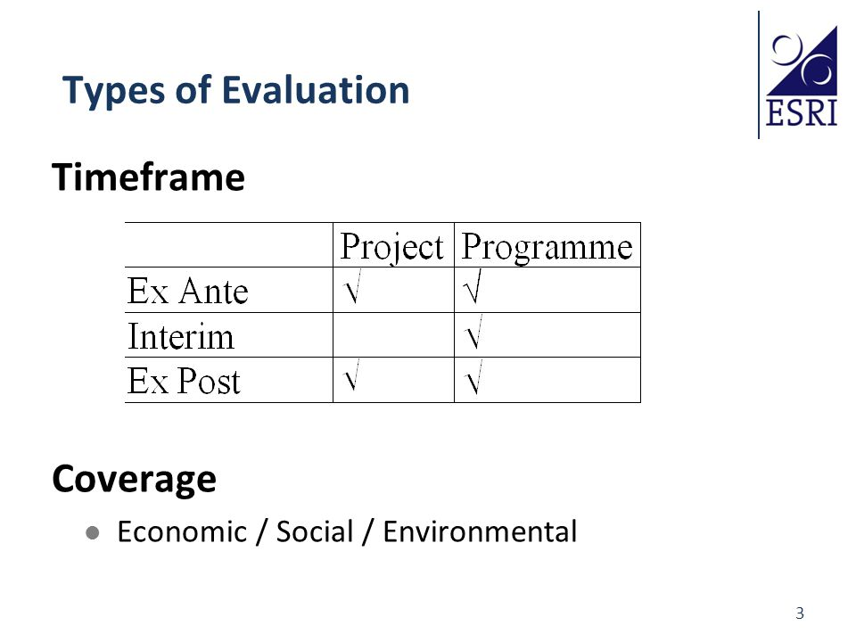 4 Historic Context for evaluation in Ireland – Pre Boom Weak planning [spatial/budgeting] history => system-wide benchmark problems Weak link between objectives and policies Benefits from EU Structural Fund evaluations.