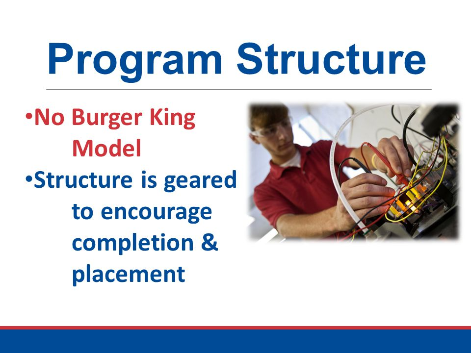 TCAT Program Structure Students enroll in academic programs Full-time Programs are offered M-F 7:30 a.m.