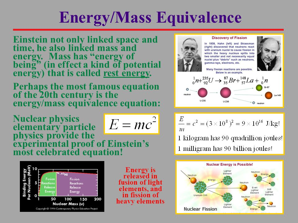 Einstein not only linked space and time, he also linked mass and energy.