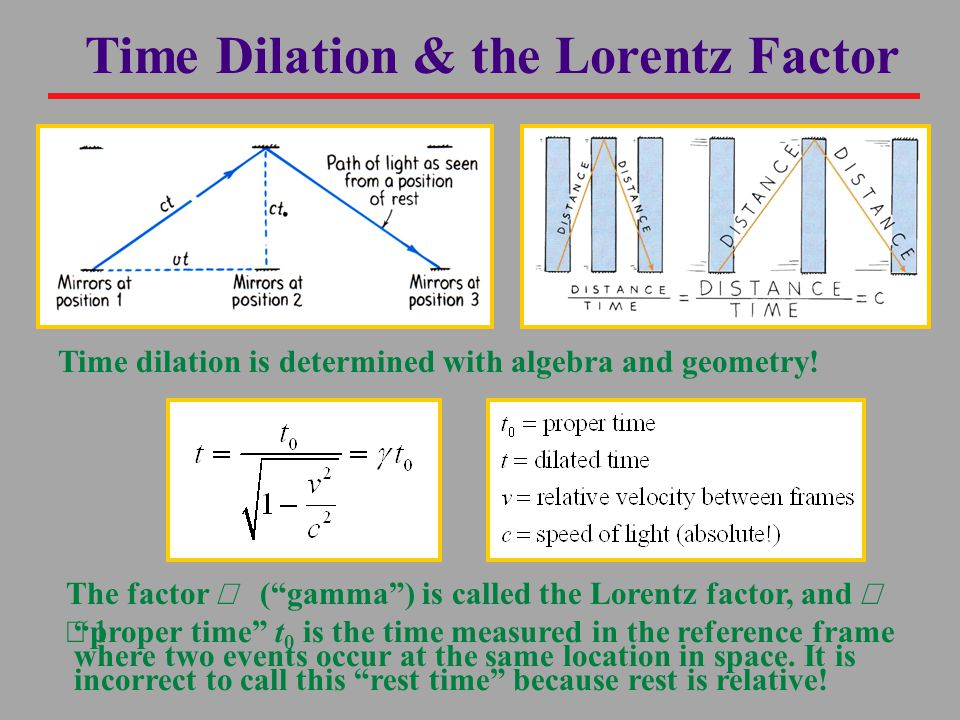 Time dilation is determined with algebra and geometry.