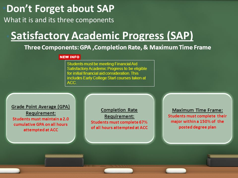 Satisfactory Academic Progress (SAP) - Three Components: GPA,Completion Rate, & Maximum Time Frame What it is and its three components Don't Forget about SAP Completion Rate Requirement: Students must complete 67% of all hours attempted at ACC Grade Point Average (GPA) Requirement: Students must maintain a 2.0 cumulative GPA on all hours attempted at ACC Students must be meeting Financial Aid Satisfactory Academic Progress to be eligible for initial financial aid consideration.