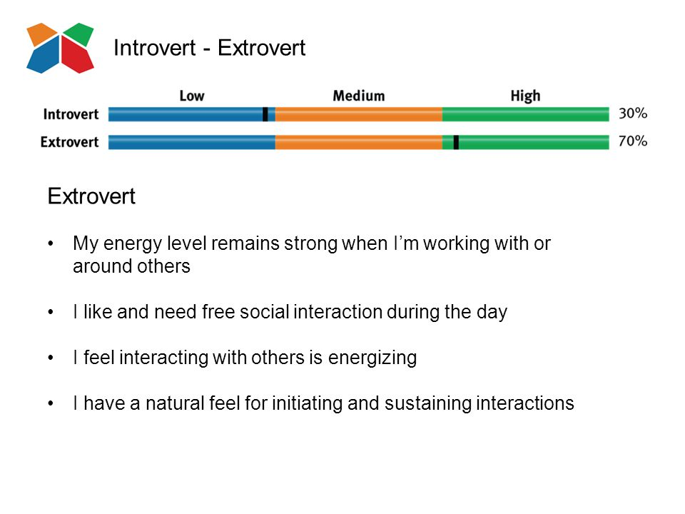 Introvert - Extrovert Extrovert My energy level remains strong when I'm working with or around others I like and need free social interaction during the day I feel interacting with others is energizing I have a natural feel for initiating and sustaining interactions