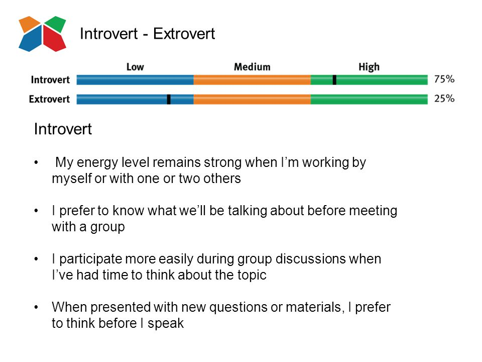 Introvert - Extrovert Introvert My energy level remains strong when I'm working by myself or with one or two others I prefer to know what we'll be talking about before meeting with a group I participate more easily during group discussions when I've had time to think about the topic When presented with new questions or materials, I prefer to think before I speak