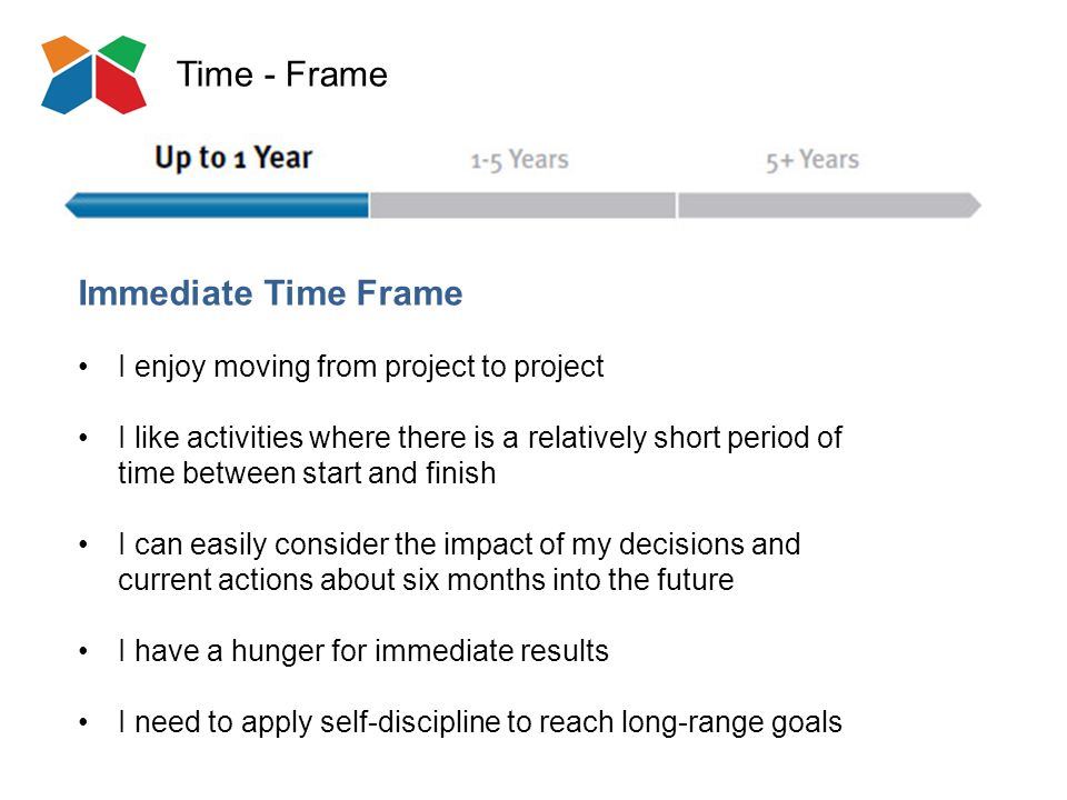 Time - Frame Immediate Time Frame I enjoy moving from project to project I like activities where there is a relatively short period of time between start and finish I can easily consider the impact of my decisions and current actions about six months into the future I have a hunger for immediate results I need to apply self-discipline to reach long-range goals