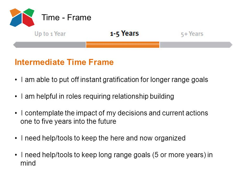 Time - Frame Intermediate Time Frame I am able to put off instant gratification for longer range goals I am helpful in roles requiring relationship building I contemplate the impact of my decisions and current actions one to five years into the future I need help/tools to keep the here and now organized I need help/tools to keep long range goals (5 or more years) in mind