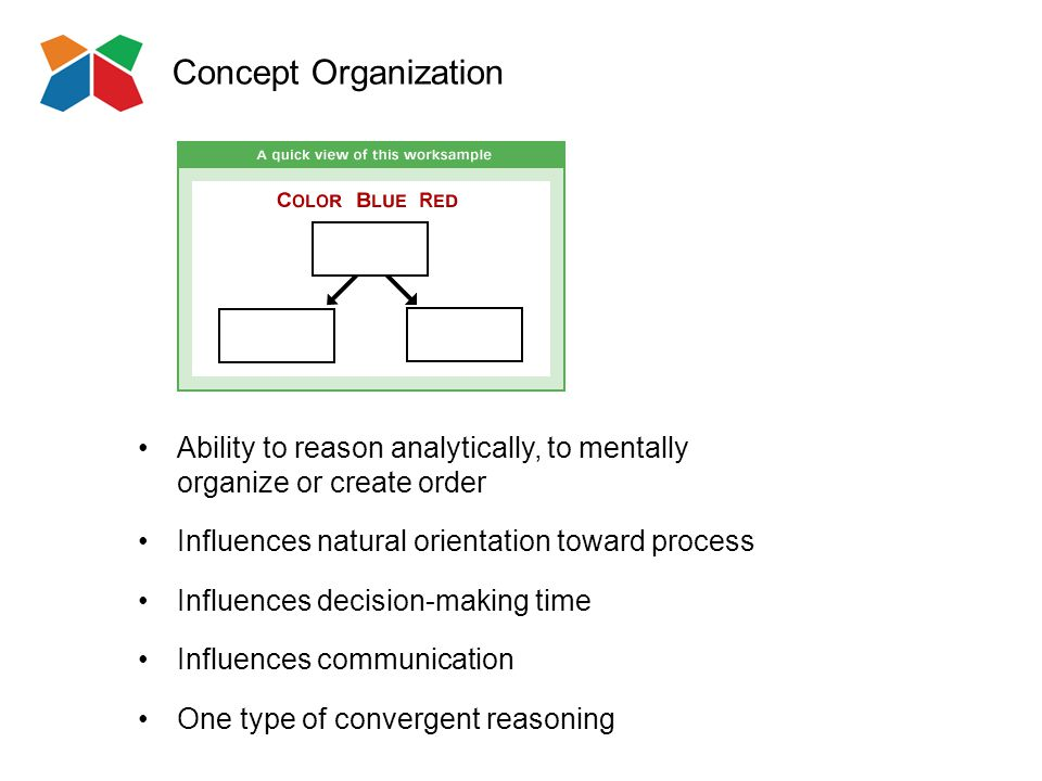 Concept Organization Ability to reason analytically, to mentally organize or create order Influences natural orientation toward process Influences decision-making time Influences communication One type of convergent reasoning