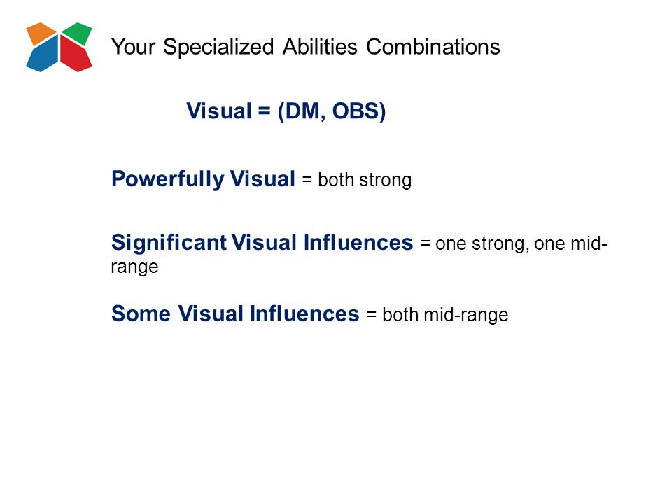 Your Specialized Abilities Combinations Powerfully Visual = both strong Visual = (DM, OBS) Significant Visual Influences = one strong, one mid- range Some Visual Influences = both mid-range
