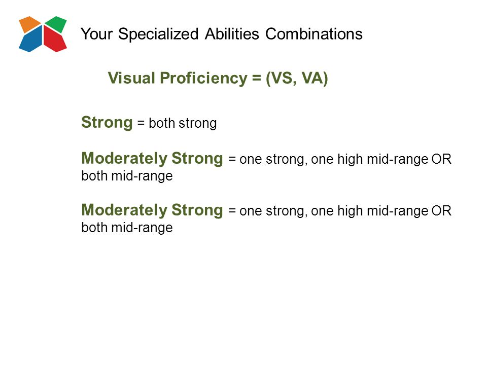 Your Specialized Abilities Combinations Strong = both strong Moderately Strong = one strong, one high mid-range OR both mid-range Visual Proficiency = (VS, VA)