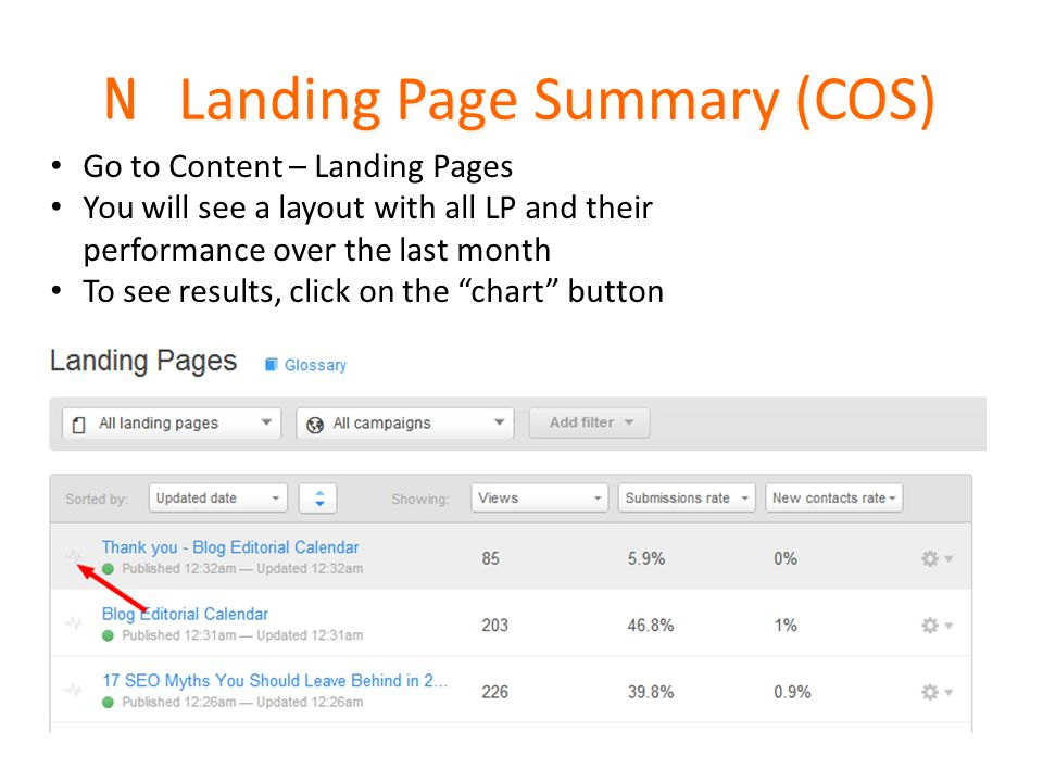 N Landing Page Summary (COS) Go to Content – Landing Pages You will see a layout with all LP and their performance over the last month To see results, click on the chart button