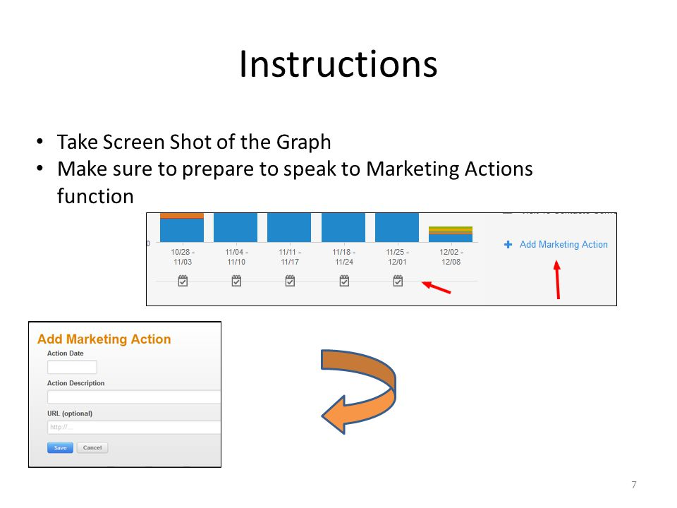 7 Instructions Take Screen Shot of the Graph Make sure to prepare to speak to Marketing Actions function