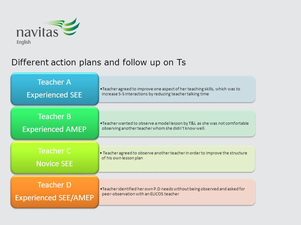 Different action plans and follow up on Ts Teacher agreed to improve one aspect of her teaching skills, which was to increase S-S interactions by redu