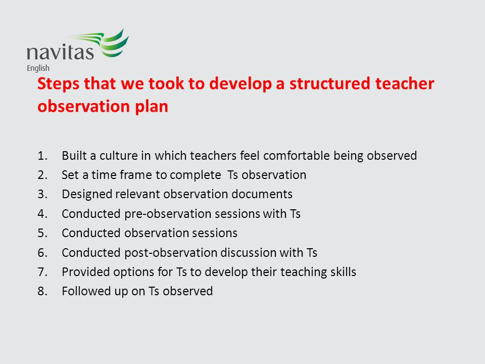 Steps that we took to develop a structured teacher observation plan 1.Built a culture in which teachers feel comfortable being observed 2.Set a time frame to complete Ts observation 3.Designed relevant observation documents 4.Conducted pre-observation sessions with Ts 5.Conducted observation sessions 6.Conducted post-observation discussion with Ts 7.Provided options for Ts to develop their teaching skills 8.Followed up on Ts observed