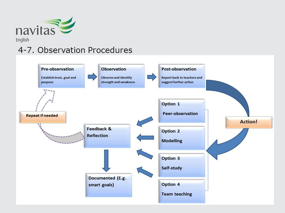 4-7. Observation Procedures