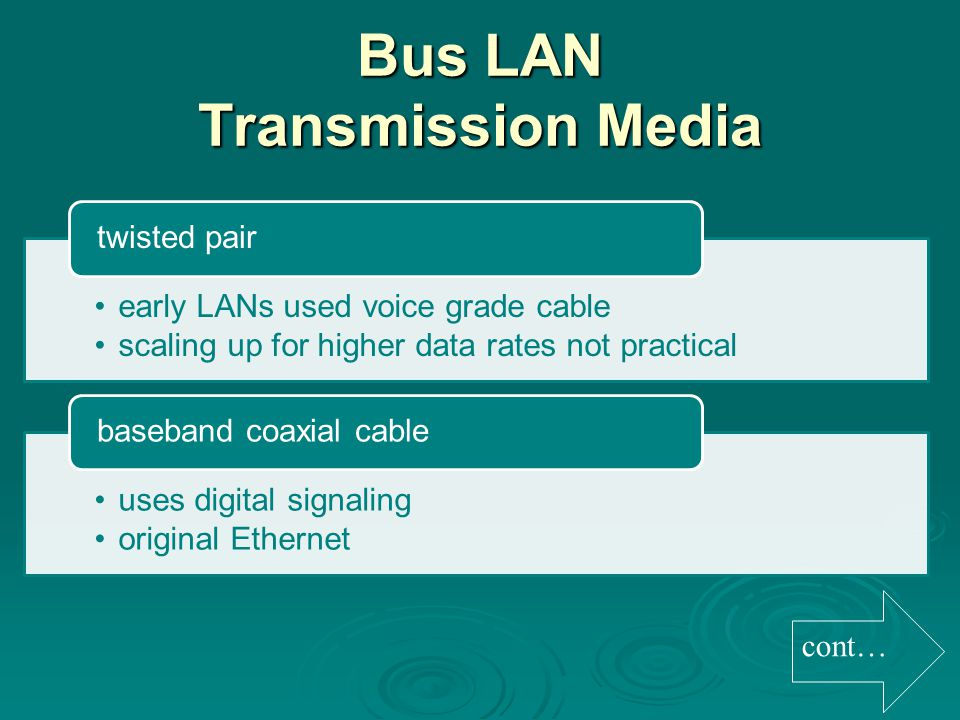 Bus LAN Transmission Media cont… early LANs used voice grade cable scaling up for higher data rates not practical twisted pair uses digital signaling original Ethernet baseband coaxial cable