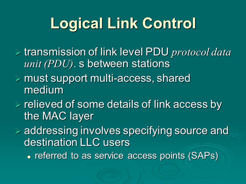 Logical Link Control  transmission of link level PDU protocol data unit (PDU).