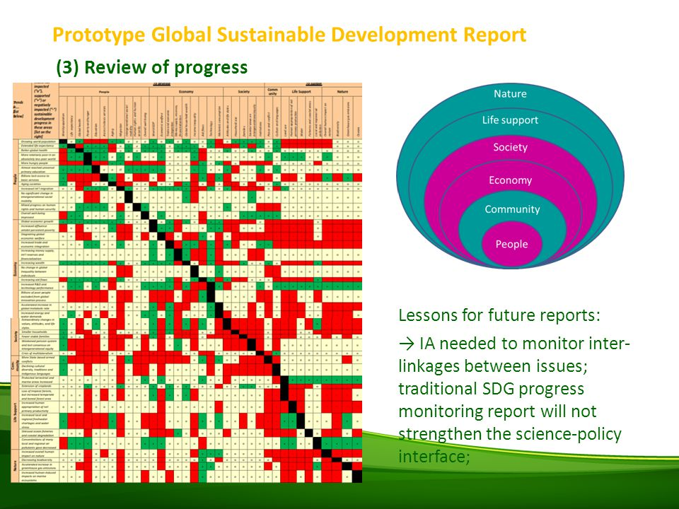 Prototype Global Sustainable Development Report (3) Review of progress Lessons for future reports: → IA needed to monitor inter- linkages between issues; traditional SDG progress monitoring report will not strengthen the science-policy interface;