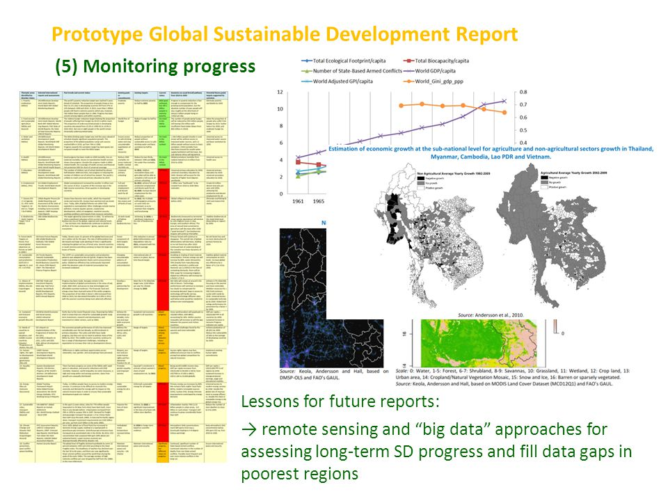 Prototype Global Sustainable Development Report (5) Monitoring progress Lessons for future reports: → remote sensing and big data approaches for assessing long-term SD progress and fill data gaps in poorest regions
