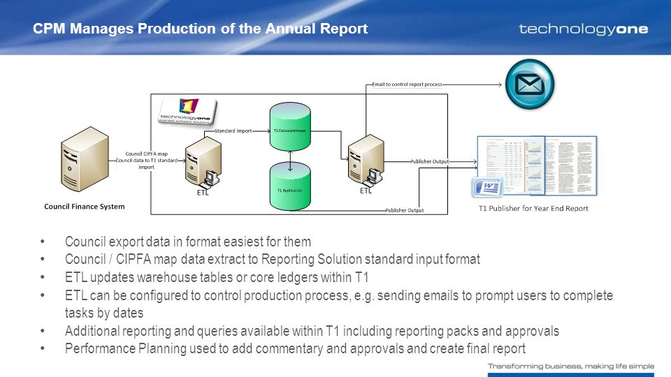 CPM Manages Production of the Annual Report Council export data in format easiest for them Council / CIPFA map data extract to Reporting Solution standard input format ETL updates warehouse tables or core ledgers within T1 ETL can be configured to control production process, e.g.