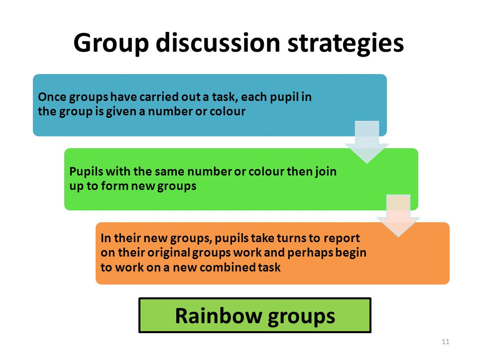 Group discussion strategies Rainbow groups Once groups have carried out a task, each pupil in the group is given a number or colour Pupils with the sa