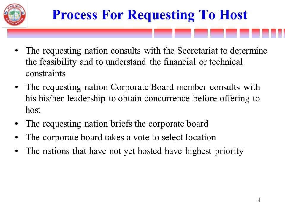 Process For Requesting To Host The requesting nation consults with the Secretariat to determine the feasibility and to understand the financial or tec