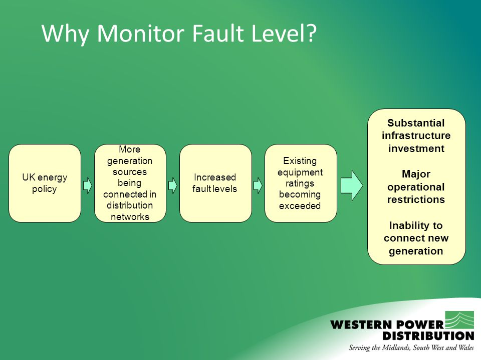 Increased Fault Level knowledge Enhanced network operational decision making Existing equipment ratings NOT exceeded Increased operational regimes for customers Substantial infrastructure investment Major operational restrictions Inability to connect new generation Why Monitor Fault Level?