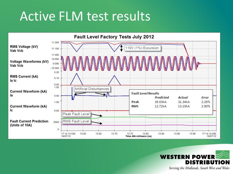 Active FLM test results Fault Level Results PredictedActual Error Peak30.63kA31.34kA2.26% RMS12.72kA13.10kA2.90%