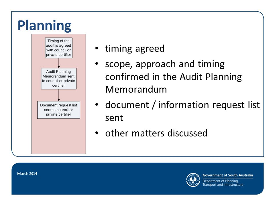 Planning March 2014 timing agreed scope, approach and timing confirmed in the Audit Planning Memorandum document / information request list sent other matters discussed