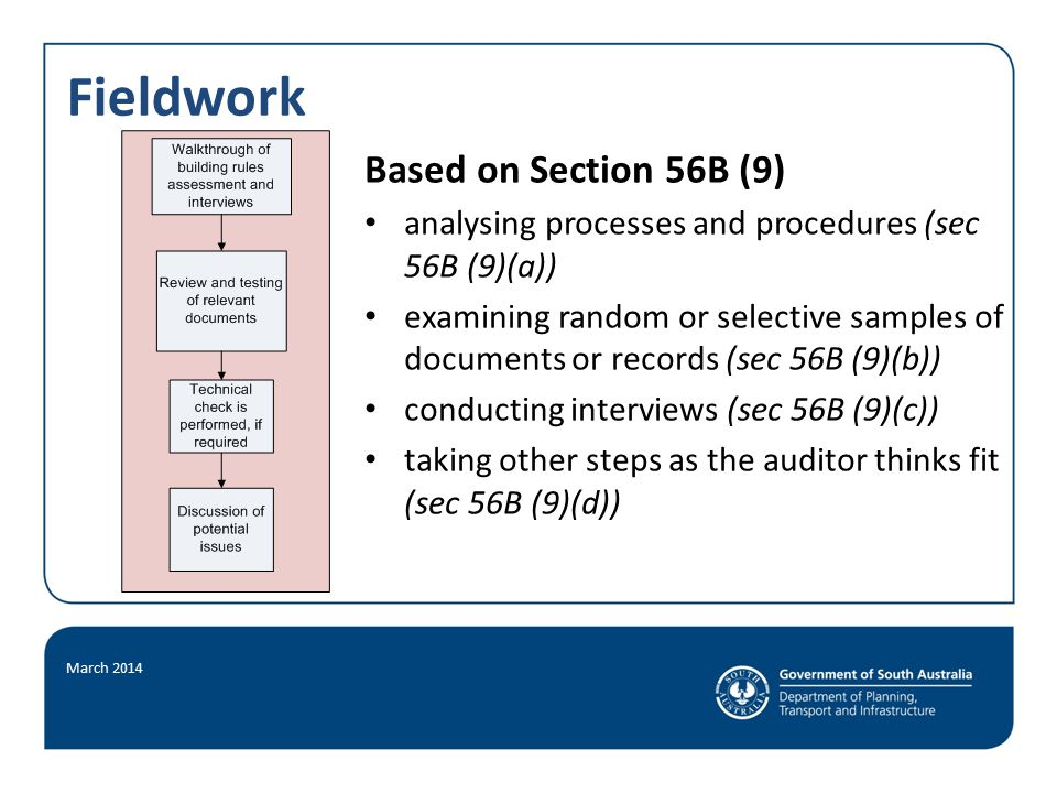 Fieldwork March 2014 Based on Section 56B (9) analysing processes and procedures (sec 56B (9)(a)) examining random or selective samples of documents or records (sec 56B (9)(b)) conducting interviews (sec 56B (9)(c)) taking other steps as the auditor thinks fit (sec 56B (9)(d))