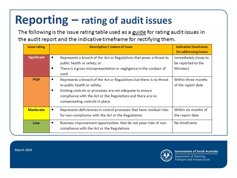 Reporting – rating of audit issues March 2014 Issue ratingDescription / nature of issue Indicative timeframe for addressing issues Significant  Represents a breach of the Act or Regulations that poses a threat to public health or safety; or  There is a gross misrepresentation or negligence in the conduct of work Immediately (issue to be reported to the Minister) High  Represents a breach of the Act or Regulations but there is no threat to public health or safety;  Existing controls or processes are not adequate to ensure compliance with the Act or the Regulations and there are no compensating controls in place Within three months of the report date Moderate  Represents deficiencies in control processes that have residual risks for non-compliance with the Act or the Regulations Within six months of the report date Low  Business improvement opportunities that do not pose risks of non- compliance with the Act or the Regulations No timeframe The following is the issue rating table used as a guide for rating audit issues in the audit report and the indicative timeframe for rectifying them.