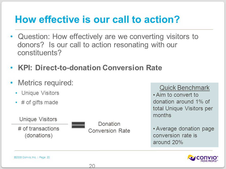 20 ©2009 Convio, Inc. | Page How effective is our call to action? Question: How effectively are we converting visitors to donors? Is our call to actio
