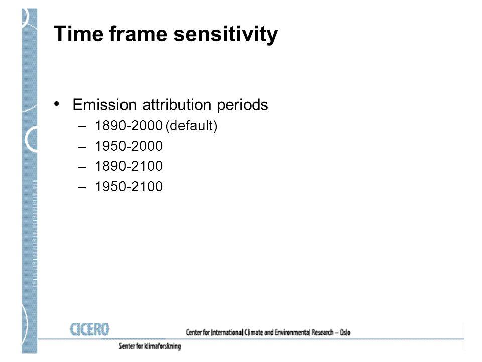 Time frame sensitivity Emission attribution periods –1890-2000 (default) –1950-2000 –1890-2100 –1950-2100