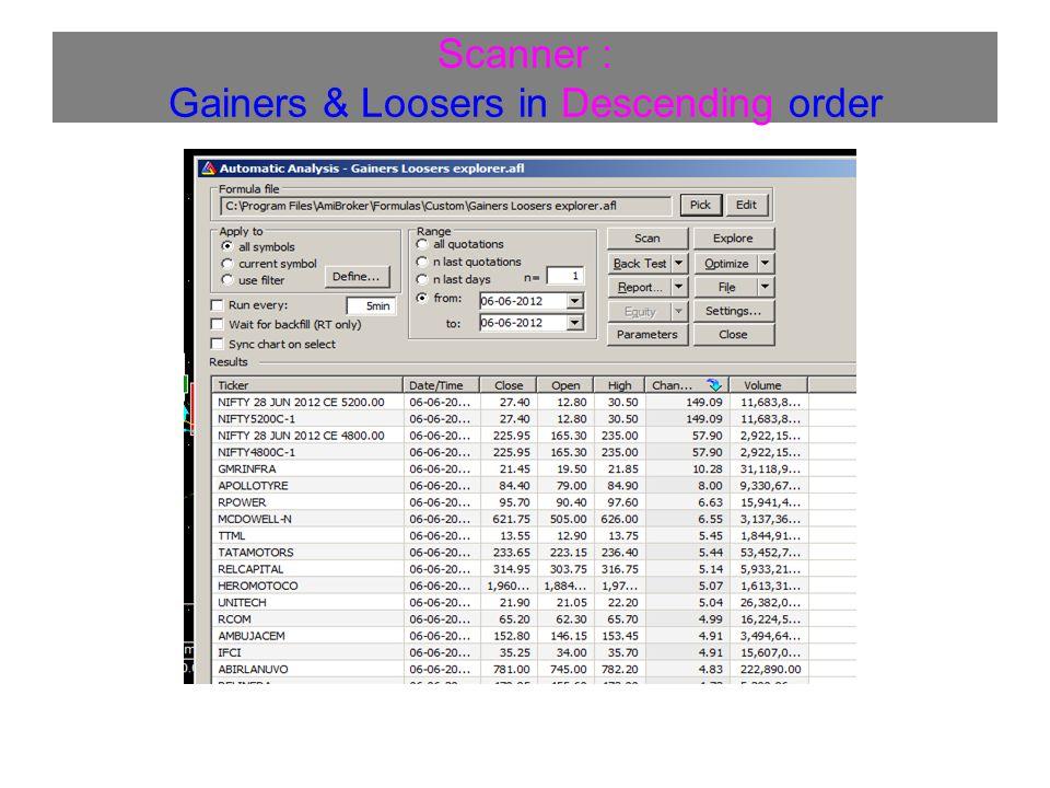 Scanner : Gainers & Loosers in Descending order