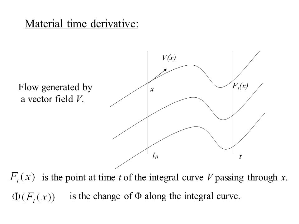 Material time derivative: is the point at time t of the integral curve V passing through x.