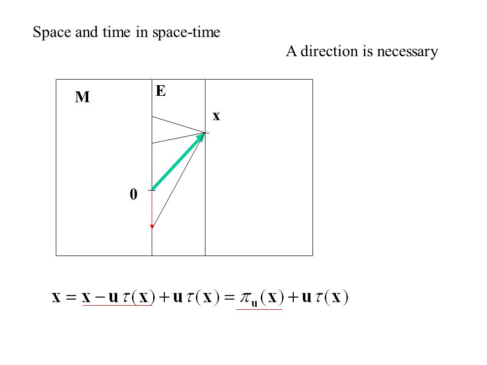 Space and time in space-time x M E 0 A direction is necessary