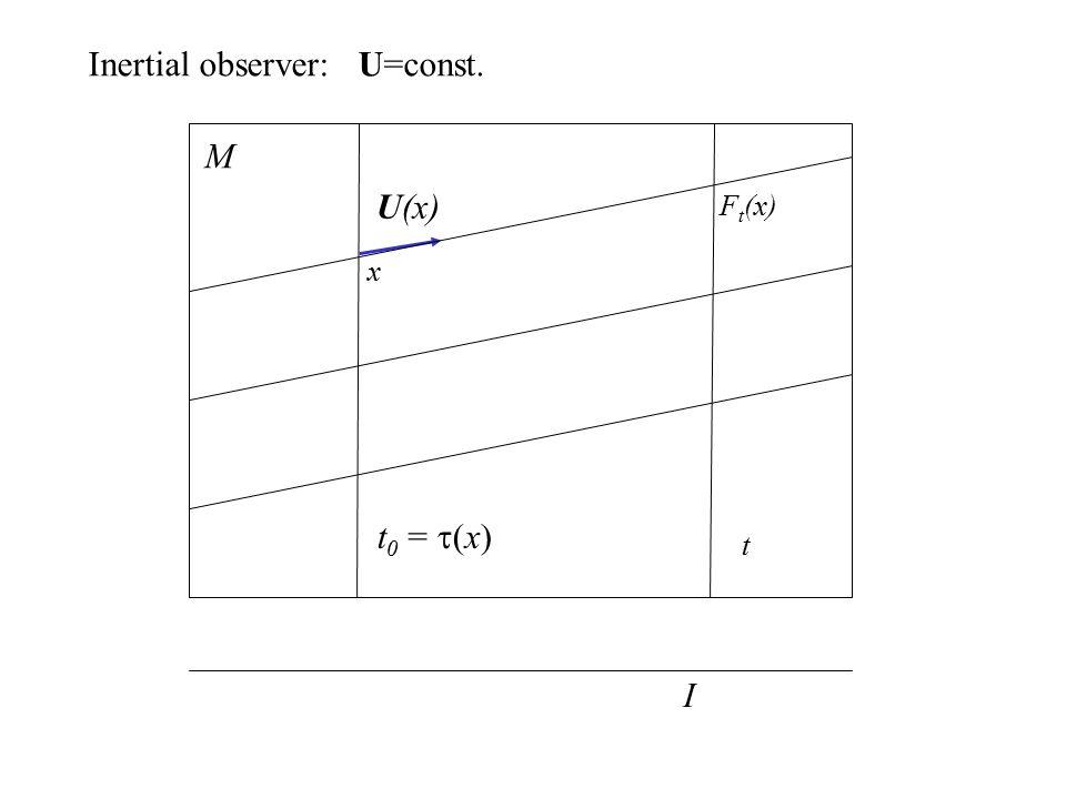 t 0 =  (x) t x F t (x) U(x) M I Inertial observer: U=const.