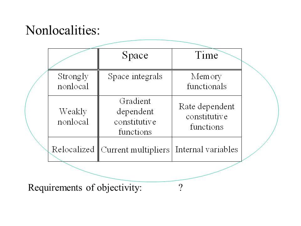 Velocity field: Mass-momentum balance: World line function:
