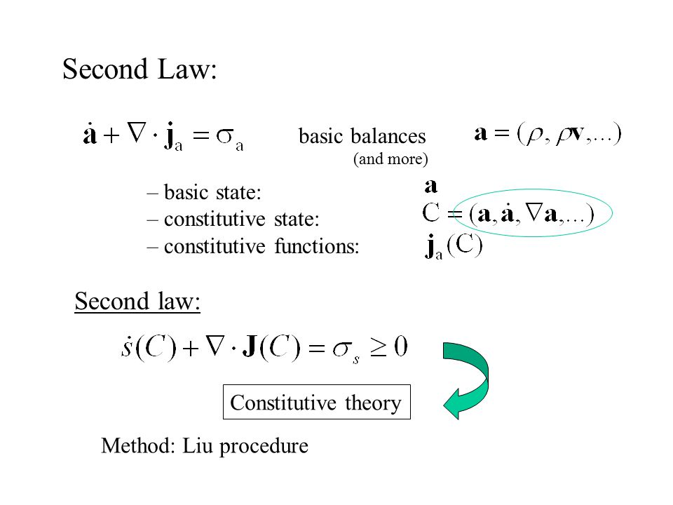 Second Law: basic balances – basic state: – constitutive state: – constitutive functions: Second law: Constitutive theory Method: Liu procedure (universality) (and more)