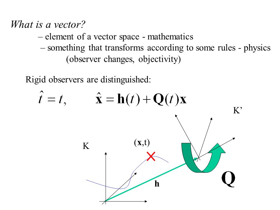 What is a vector? – element of a vector space - mathematics – something that transforms according to some rules - physics (observer changes, objectivi