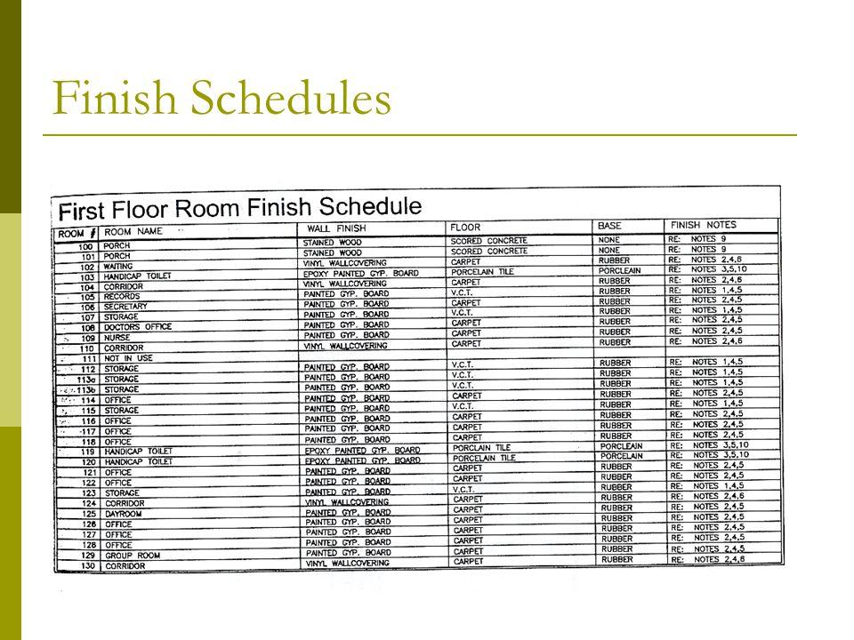 Finish Schedules