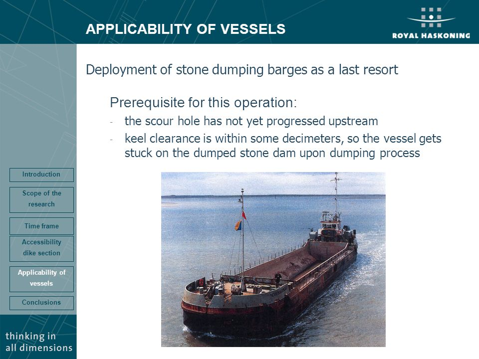 APPLICABILITY OF VESSELS Conclusions Accessibility dike section Time frame Scope of the research Introduction Applicability of vessels Deployment of s