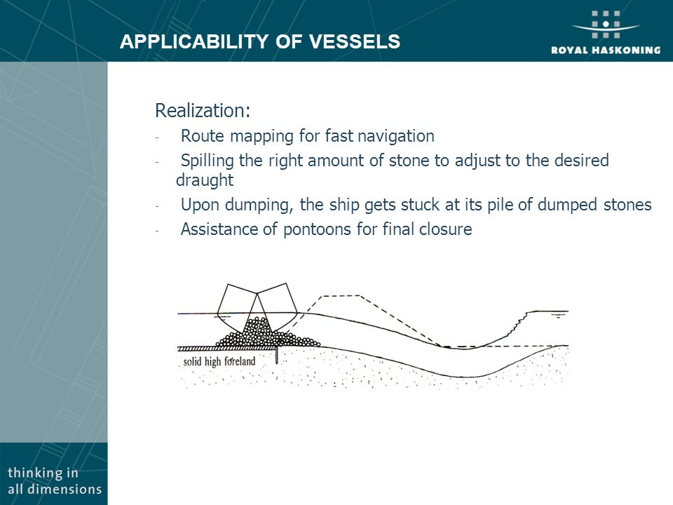 APPLICABILITY OF VESSELS Realization: - Route mapping for fast navigation - Spilling the right amount of stone to adjust to the desired draught - Upon