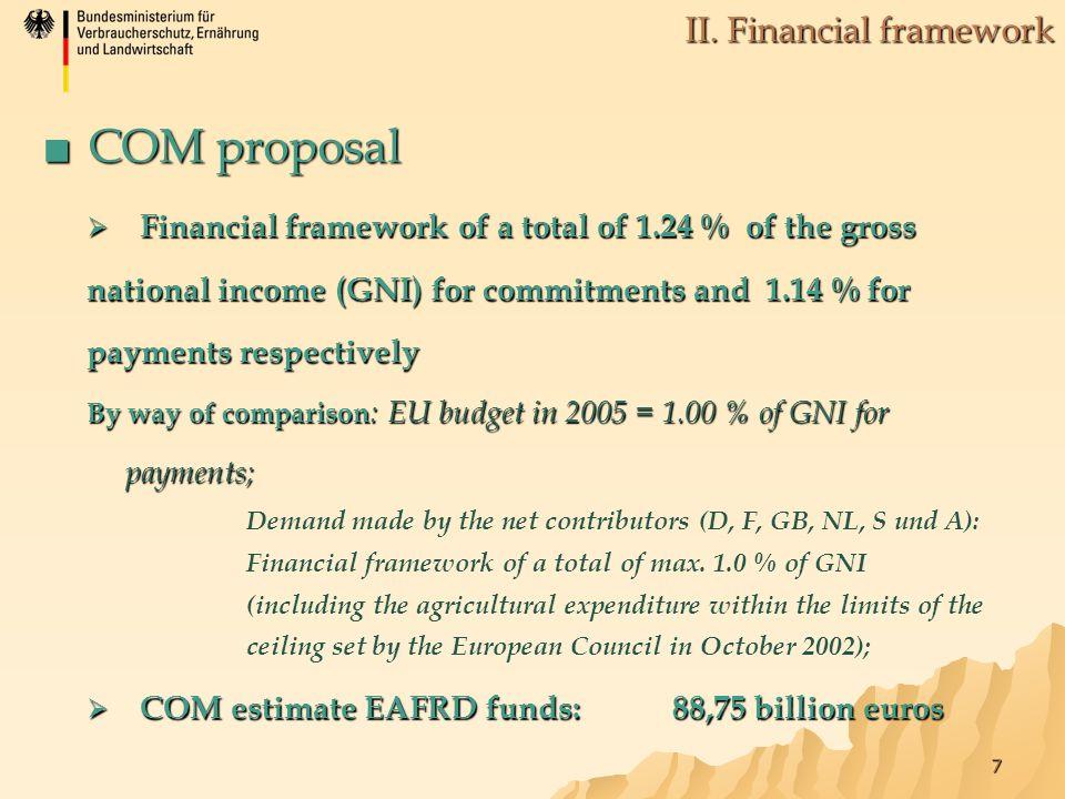 7 II. Financial framework ■ COM proposal ■ COM proposal  Financial framework of a total of 1.24 % of the gross national income (GNI) for commitments