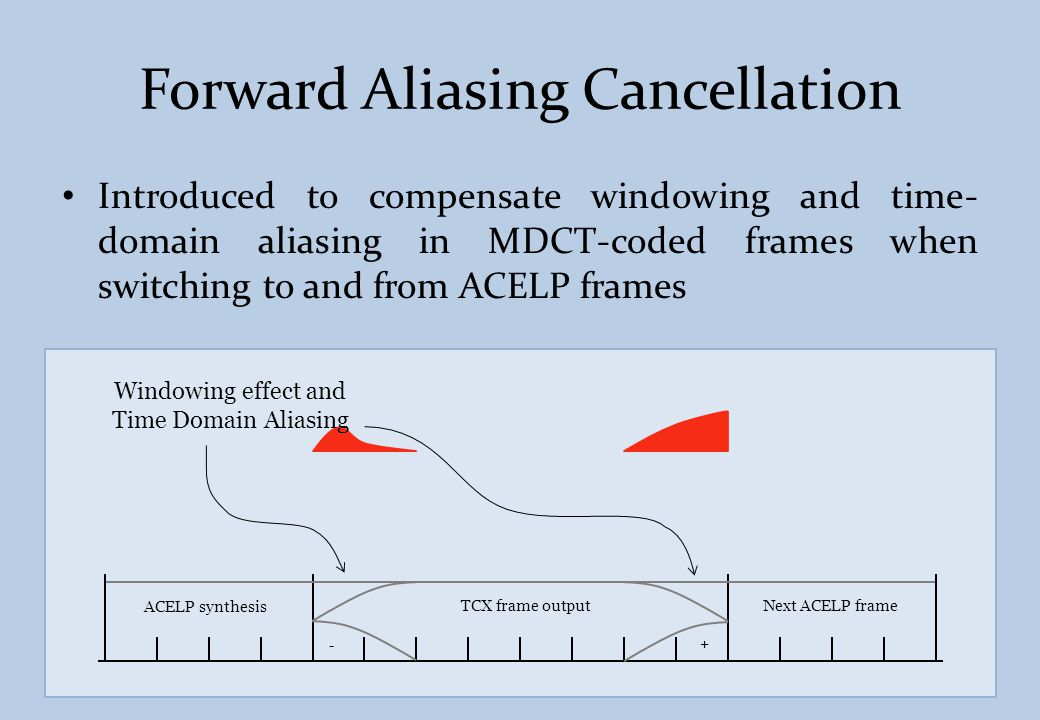 Forward Aliasing Cancellation +- TCX frame output ACELP synthesis Next ACELP frame Windowing effect and Time Domain Aliasing Introduced to compensate